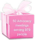 50 Advocacy meetings serving 979 people