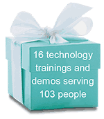 16 technology trainings and demos serving 103 people